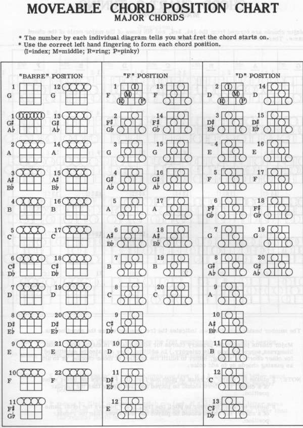 Banjo Tablatures And Bluegrass Information By Phillip Mann The