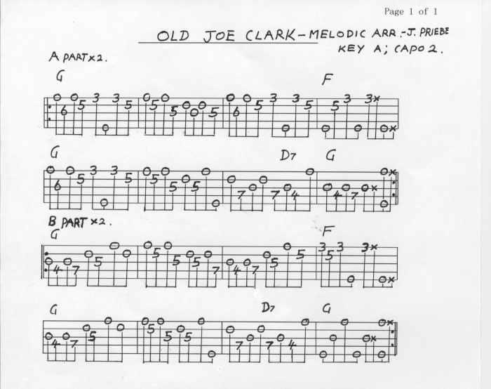 Banjo Tablatures L - P